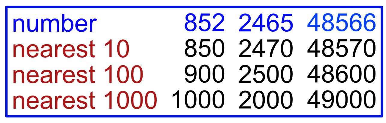 rounding 10 100 1000 html