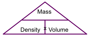 units_density_pressure html