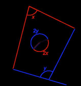 Circle Theorems Cyclic